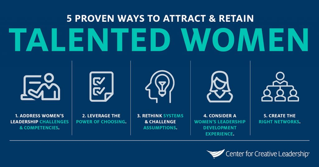 Infographic: How to Promote Female Leadership - Attract, Develop, and Retain Talented Women Leaders