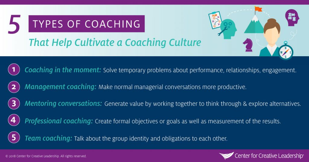 5-types-of-coaching-infographic