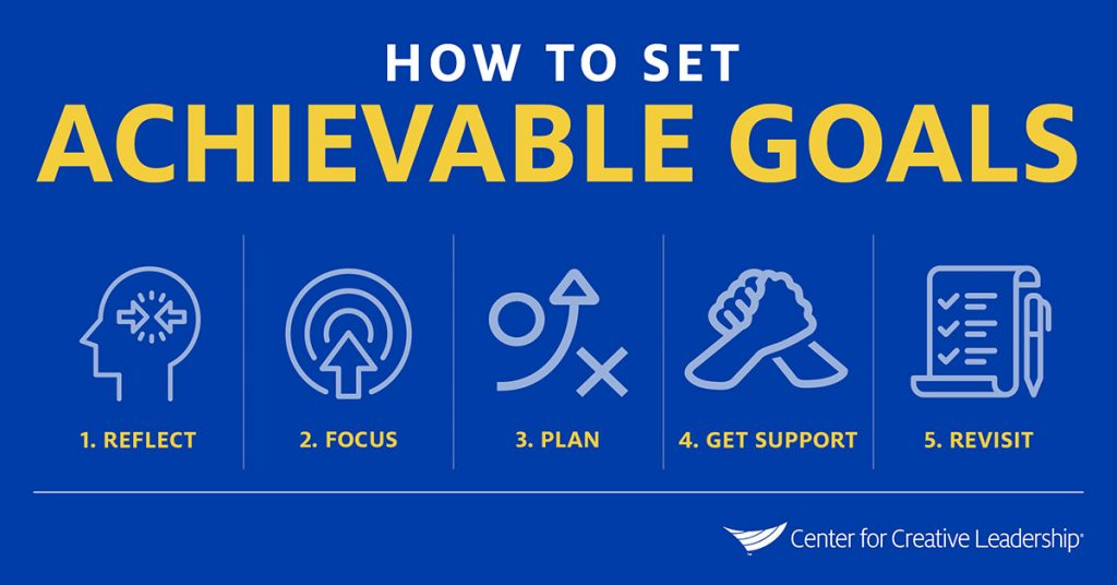 Infographic: How to Set Achievable Goals