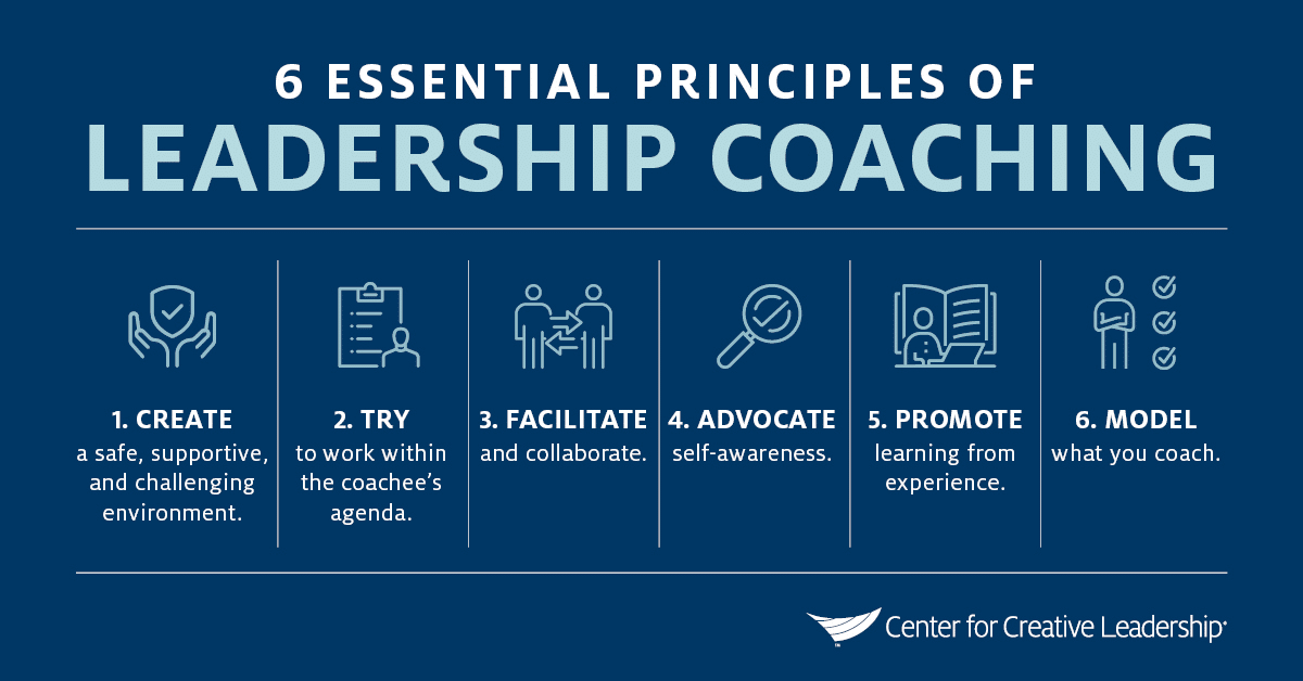 infographic listing 6 essential principles of effective coaching for leadership