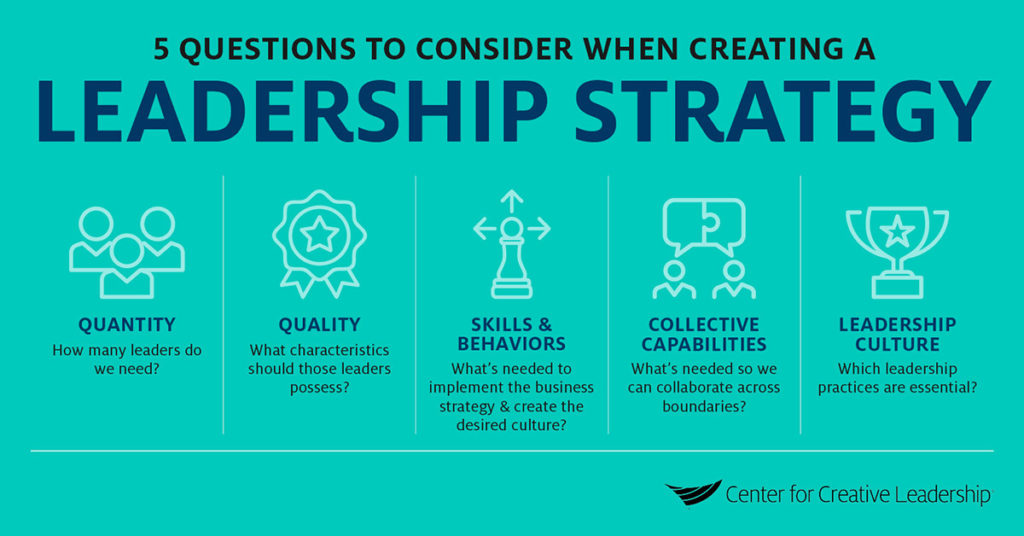 Infographic: 5 Questions to Consider When Creating a Leadership Strategy