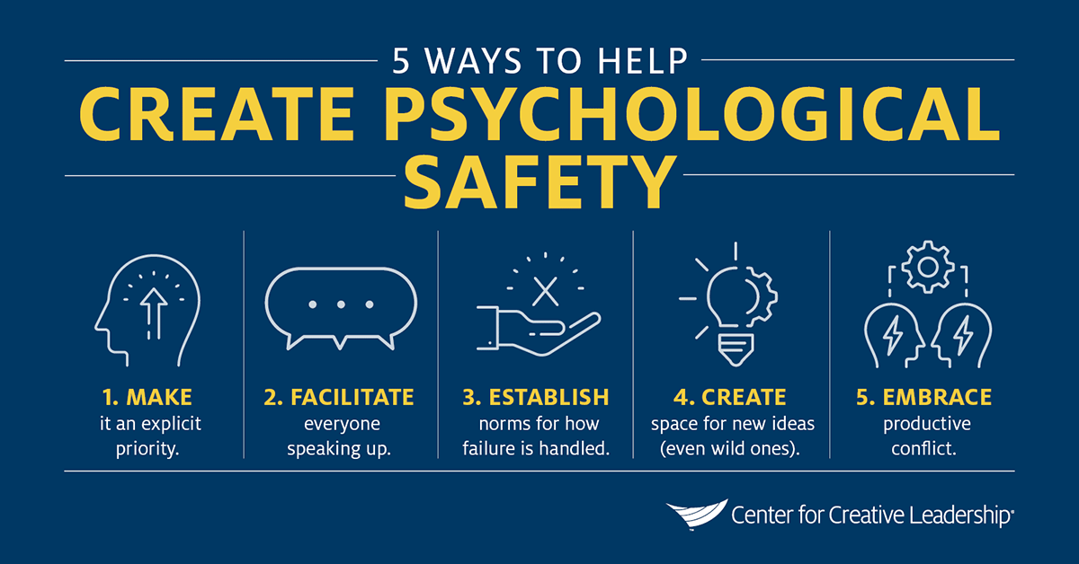 Infographic: 5 Ways Leaders Can Help Create Psychological Safety at Work