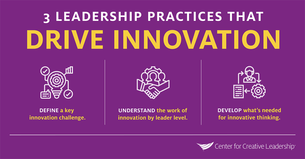 Infographic: 3 Leadership Practices That Will Help Drive Innovation in Your Organization