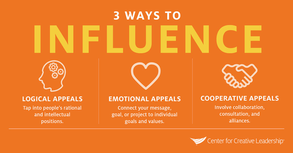 Infographic: 3 Ways to Influence People