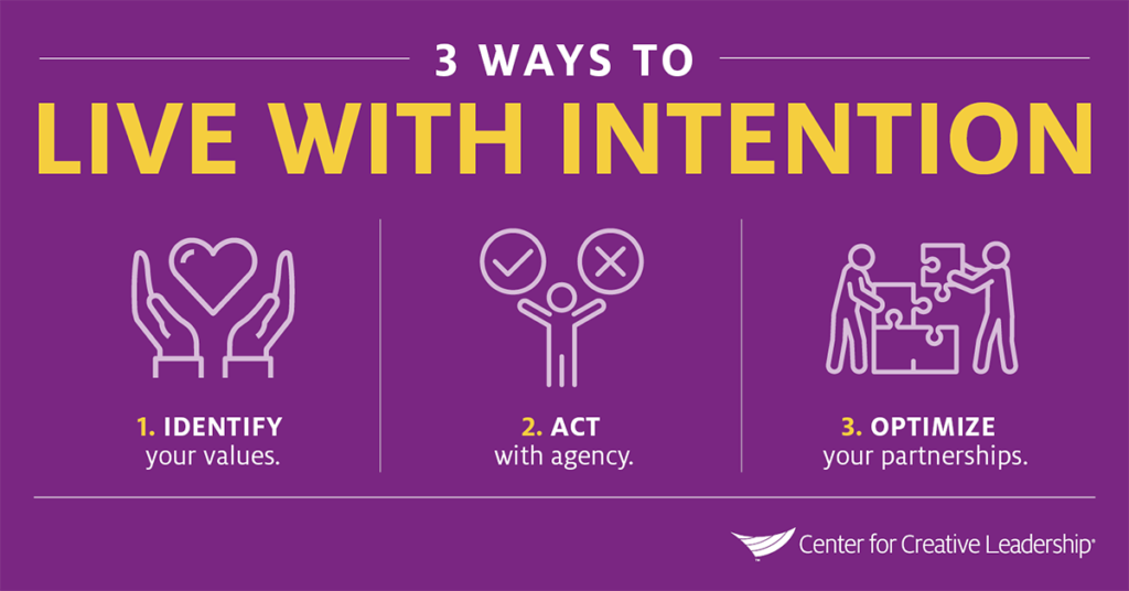 Infographic: 3 Ways Leaders Are Living With Intention
