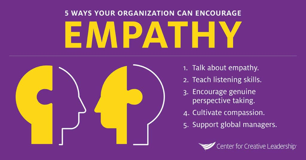 Infographic: 5 Ways Organizations Can Encourage Empathy in the Workplace