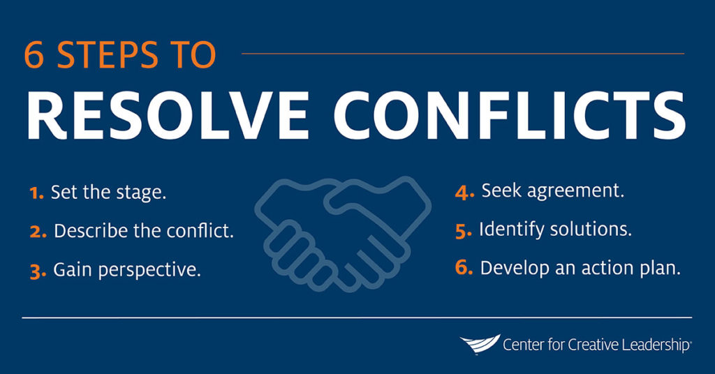 Infographic: 6 Steps to Resolve Conflicts in the Workplace