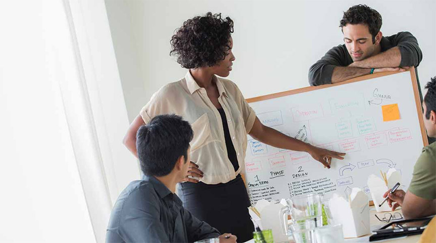 Direction + Alignment + Commitment (DAC Framework) = Leadership