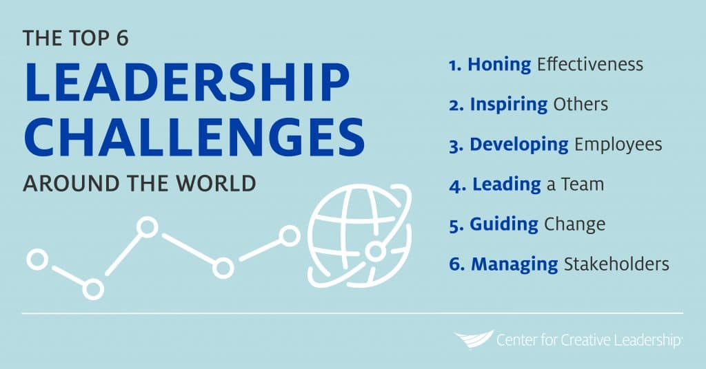 Infographic: The Top 6 Leadership Challenges Around the World