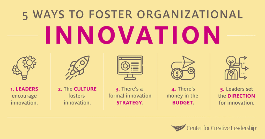 Infographic: 5 Ways to Foster Organizational Innovation