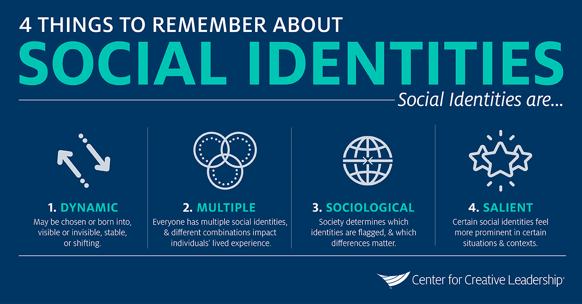 Infographic: 4 Things to Remember About Social Identity