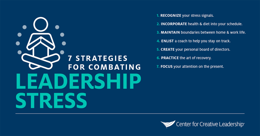Infographic: 7 Strategies for Combating Leadership Stress: 1. Recognize your stress signals. 2. Incorporate health & diet into your schedule. 3. Maintain boundaries between home & work life. 4. Enlist a coach to help you stay on track. 5. Create your personal board of directors. 6. Practice the art of recovery. 7. Focus your attention on the present.