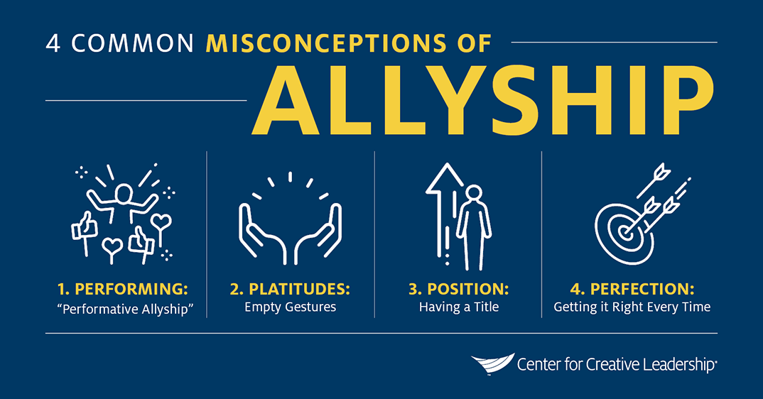 Infographic: What is Allyship? 4 Common Misconceptions